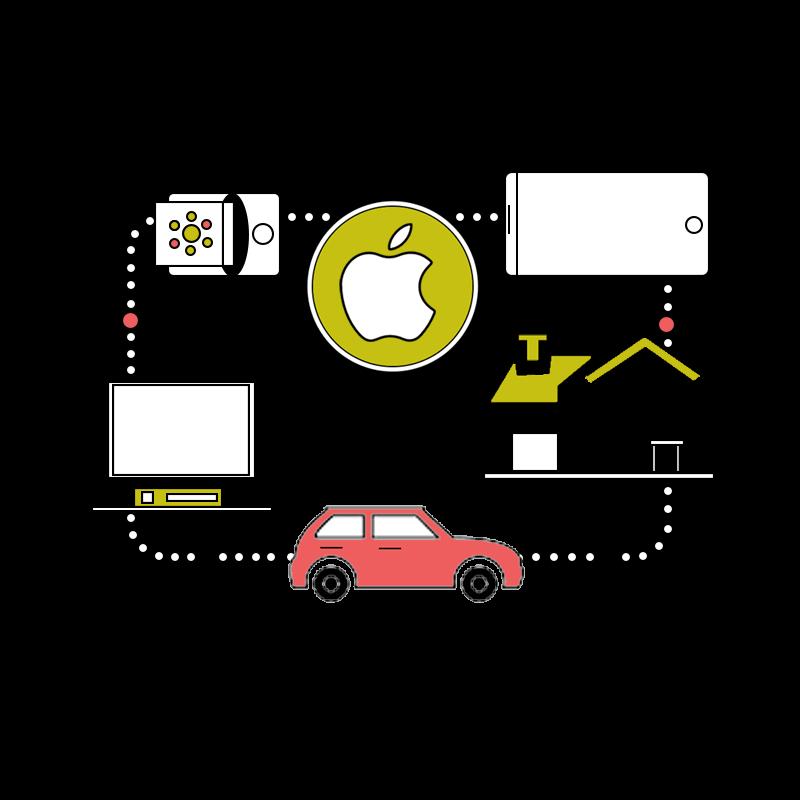 iOS app Development Lifecycle